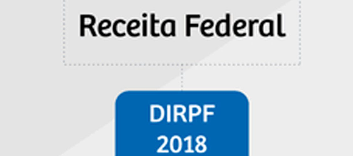 IRPF – Regras para a apresentação da DIRPF 2018