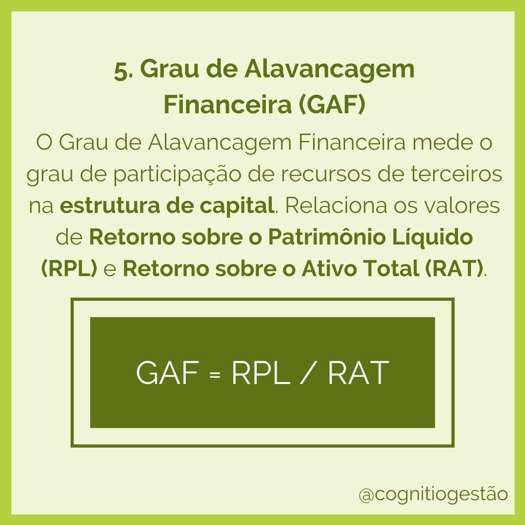 GAF fórmula e como calcular