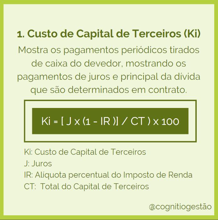 Formula Custo de Capital de Terceiros