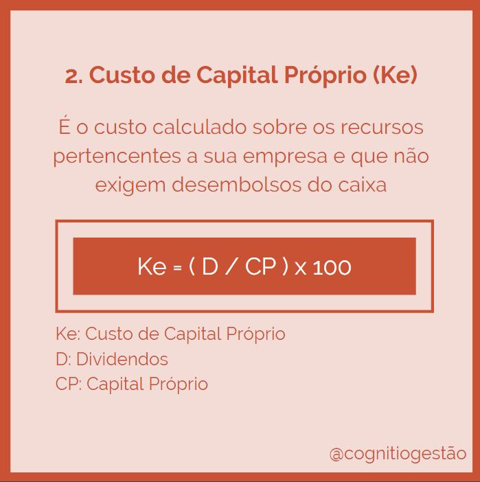 Fórumo Custo de Capital Próprio